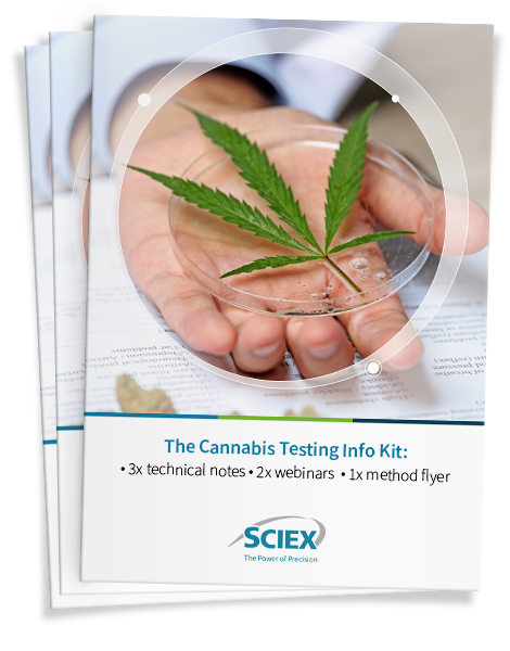 Cannabis testing kit